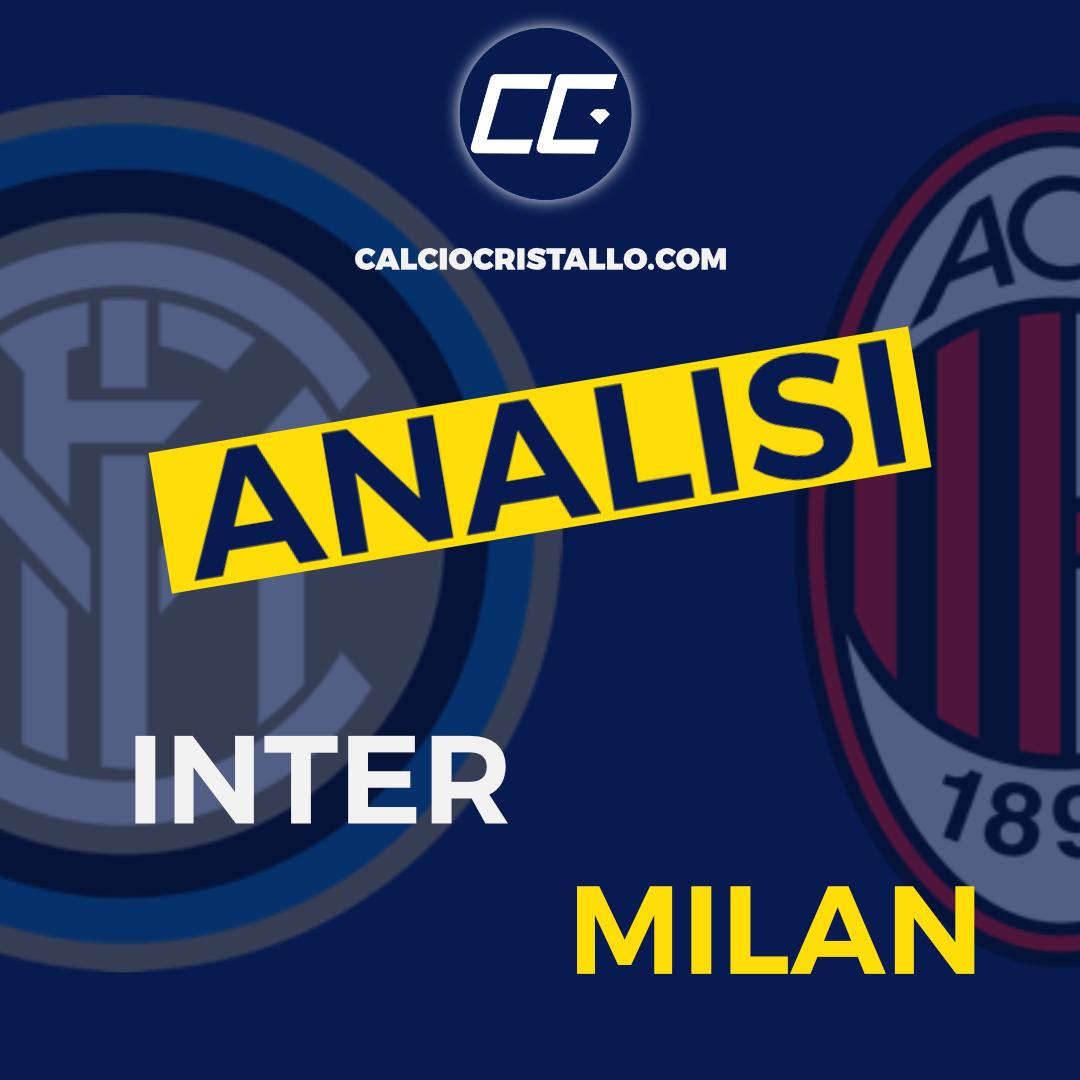 INTER-MILAN 1-2: LA NOSTRA ANALISI