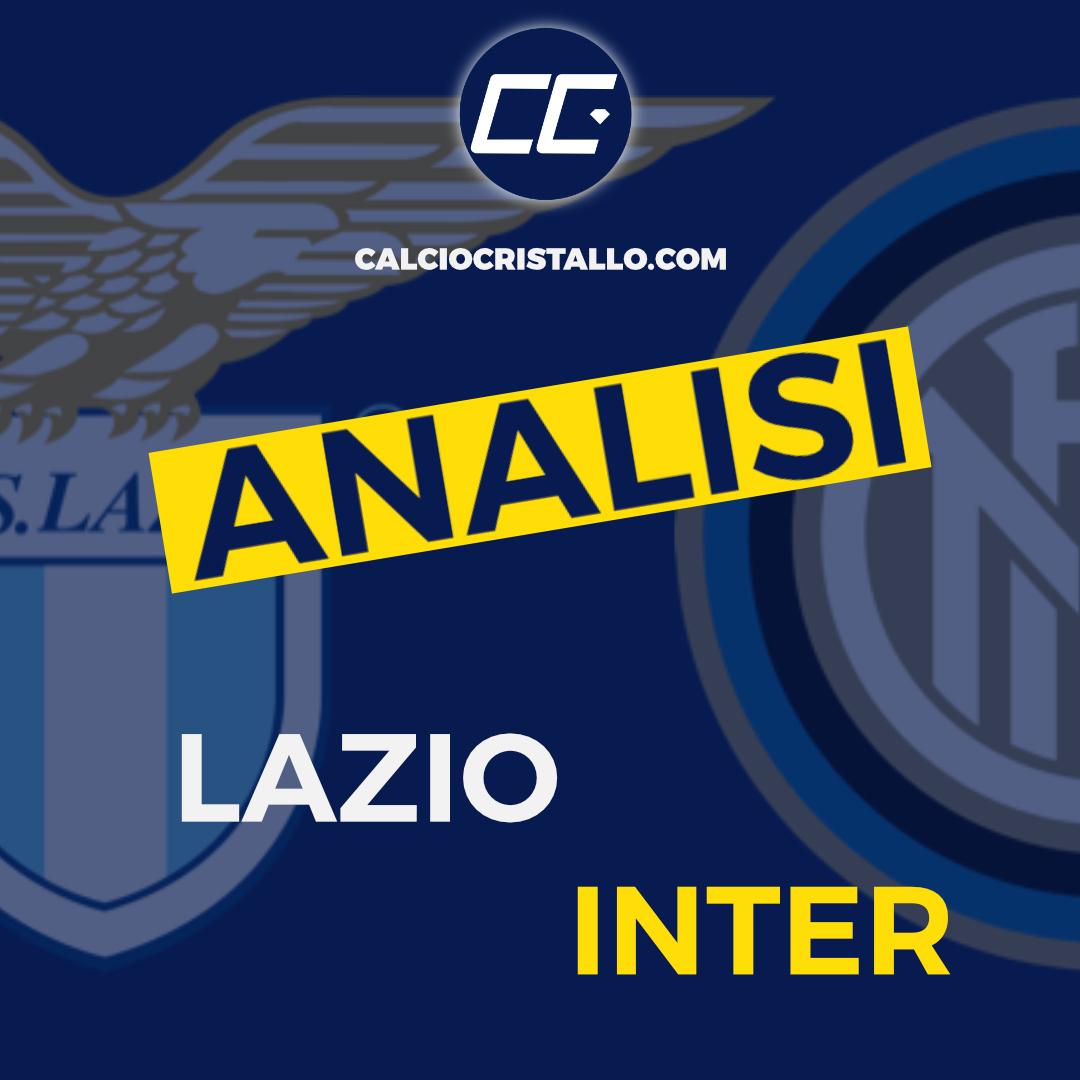 LAZIO-INTER 1-1: LA NOSTRA ANALISI