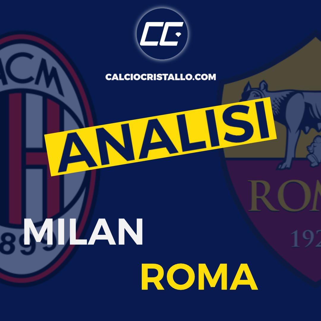 MILAN-ROMA 3-3: LA NOSTRA ANALISI