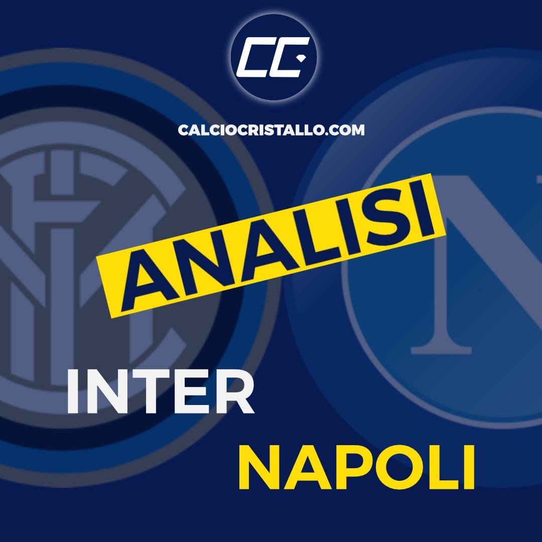 INTER-NAPOLI 1-0: LA NOSTRA ANALISI